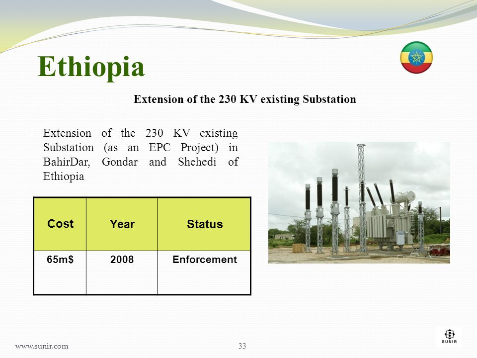 Ethiopia Extension of the 230 KV existing Substation