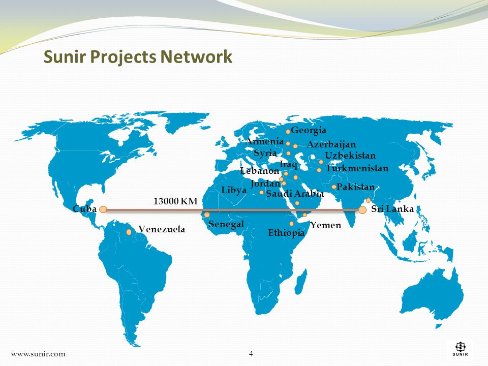 Sunir Projects Network