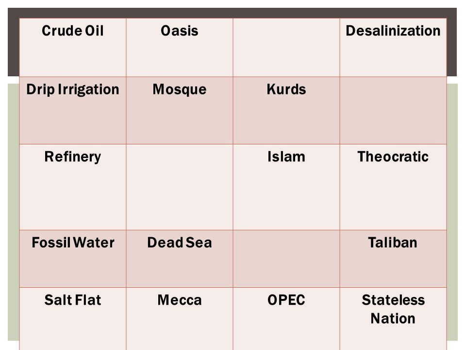 Crude Oil Oasis. Desalinization. Drip Irrigation. Mosque. Kurds. Refinery. Islam. Theocratic.