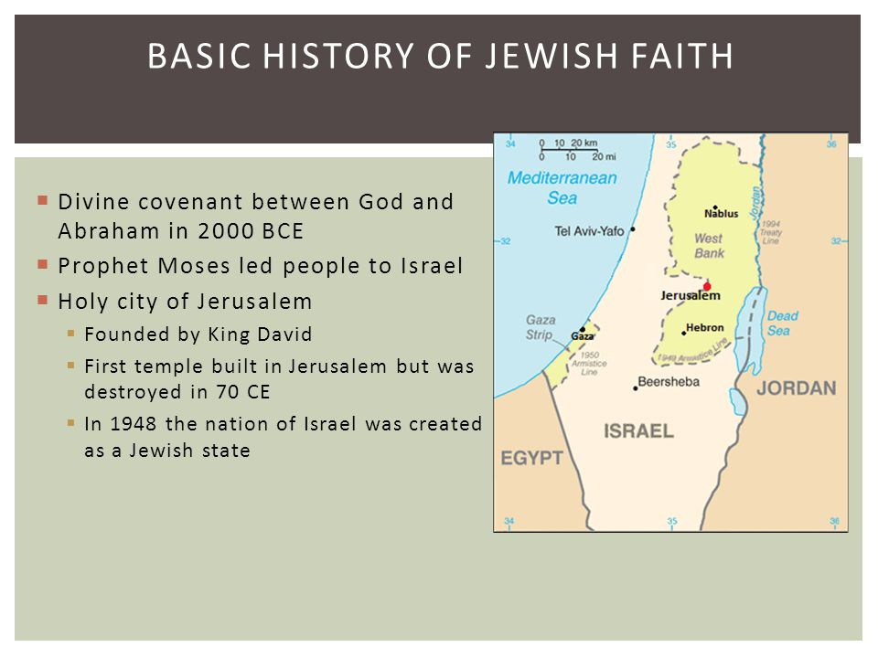 Basic History of Jewish Faith
