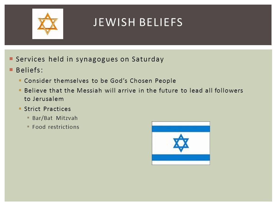 Jewish Beliefs Services held in synagogues on Saturday Beliefs: