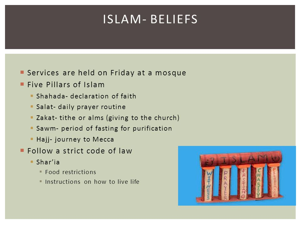 Islam- Beliefs Services are held on Friday at a mosque