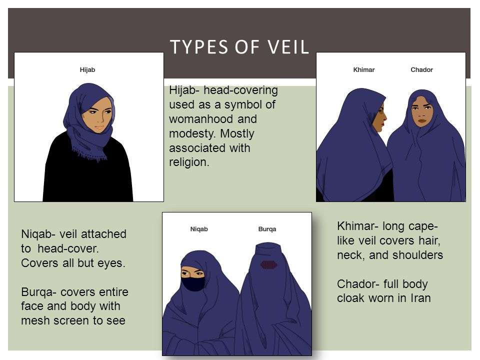 Types of Veil Hijab- head-covering used as a symbol of womanhood and modesty. Mostly associated with religion.