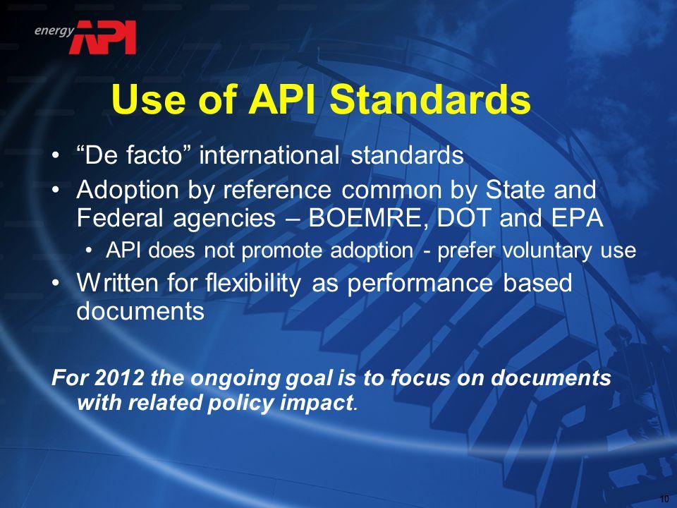 Use of API Standards De facto international standards
