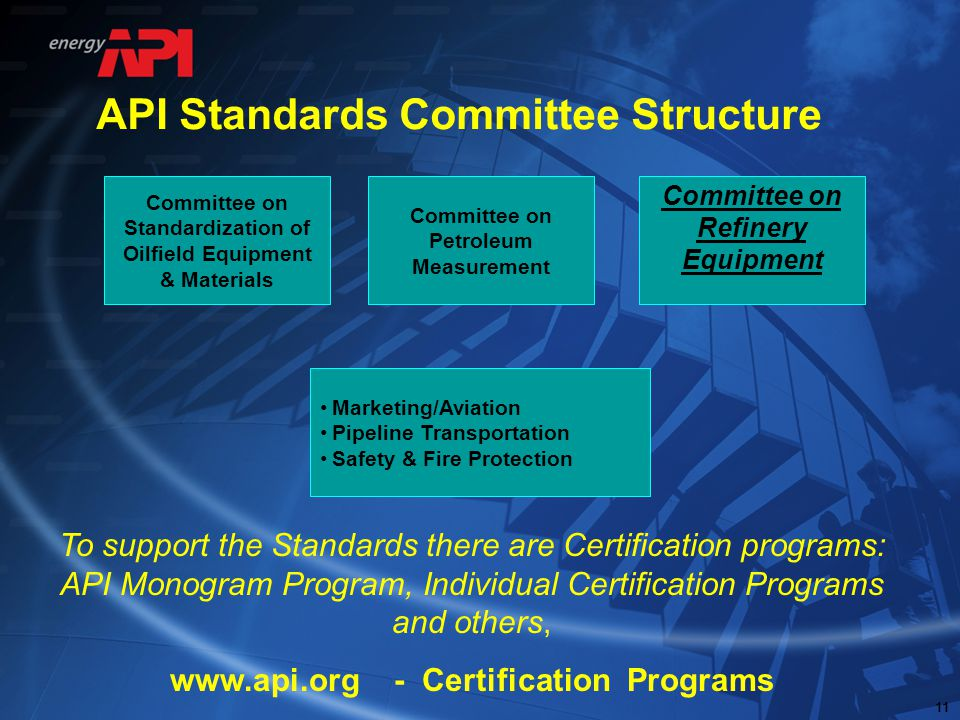 API Standards Committee Structure