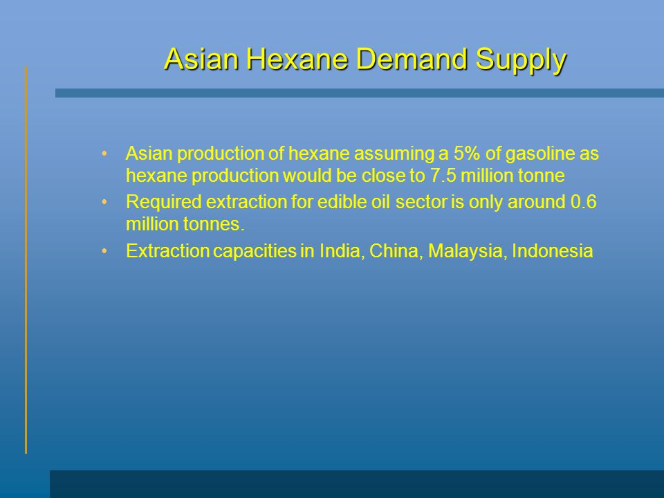 Asian Hexane Demand Supply