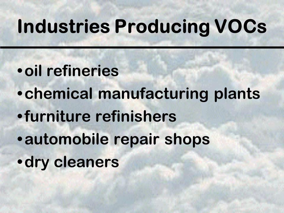 Industries Producing VOCs