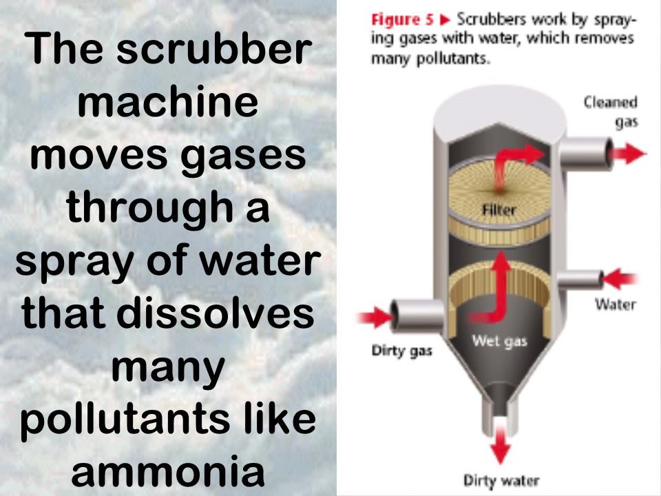 The scrubber machine moves gases through a spray of water that dissolves many pollutants like ammonia