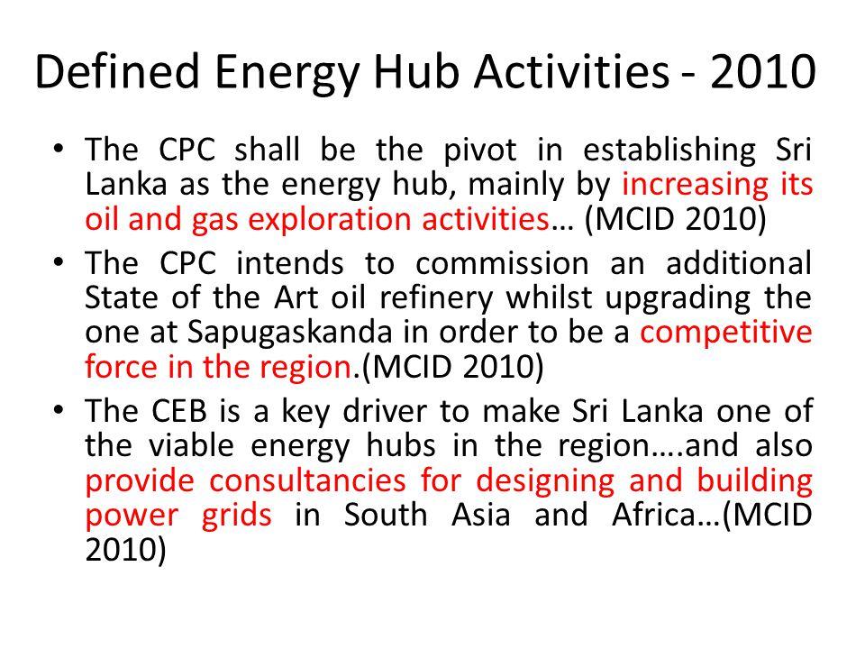 Defined Energy Hub Activities - 2010