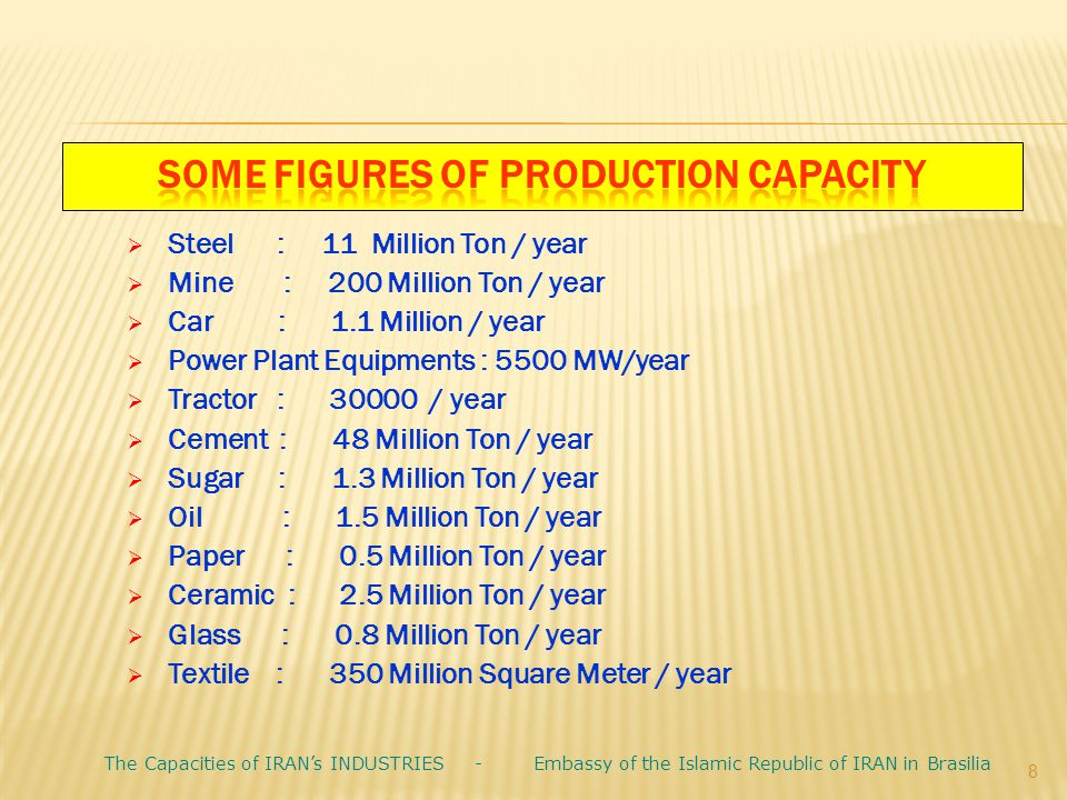 Some Figures of Production Capacity