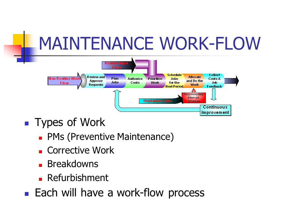 MAINTENANCE WORK-FLOW