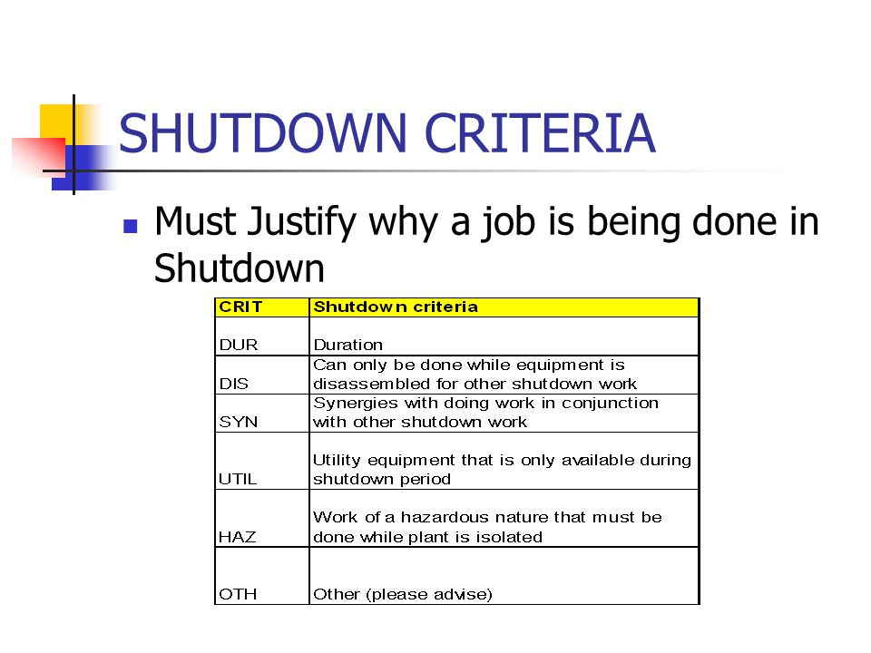 SHUTDOWN CRITERIA Must Justify why a job is being done in Shutdown