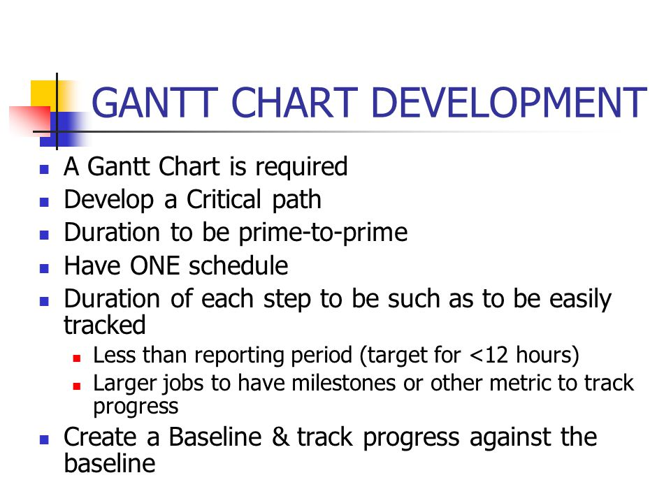 GANTT CHART DEVELOPMENT