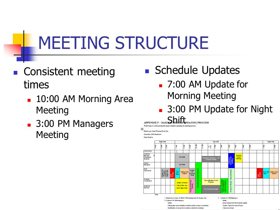 MEETING STRUCTURE Consistent meeting times Schedule Updates