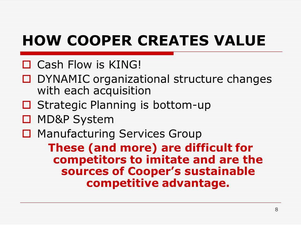 HOW COOPER CREATES VALUE