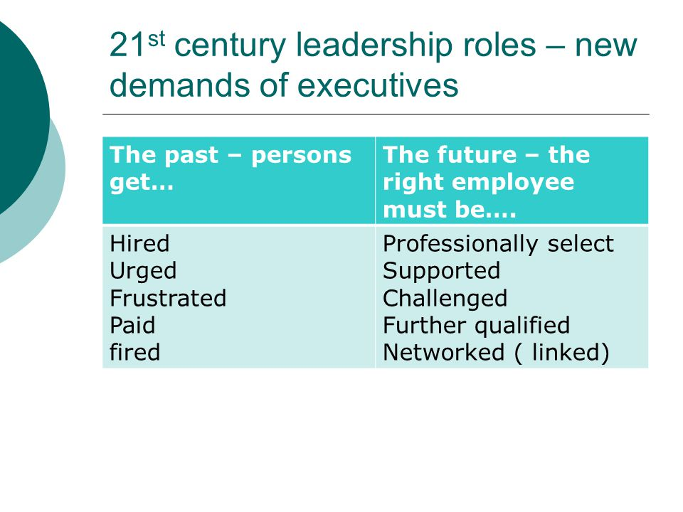 21st century leadership roles – new demands of executives
