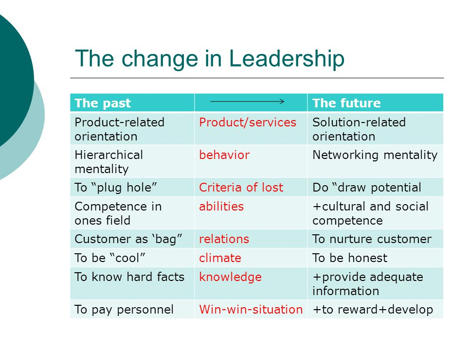 The change in Leadership