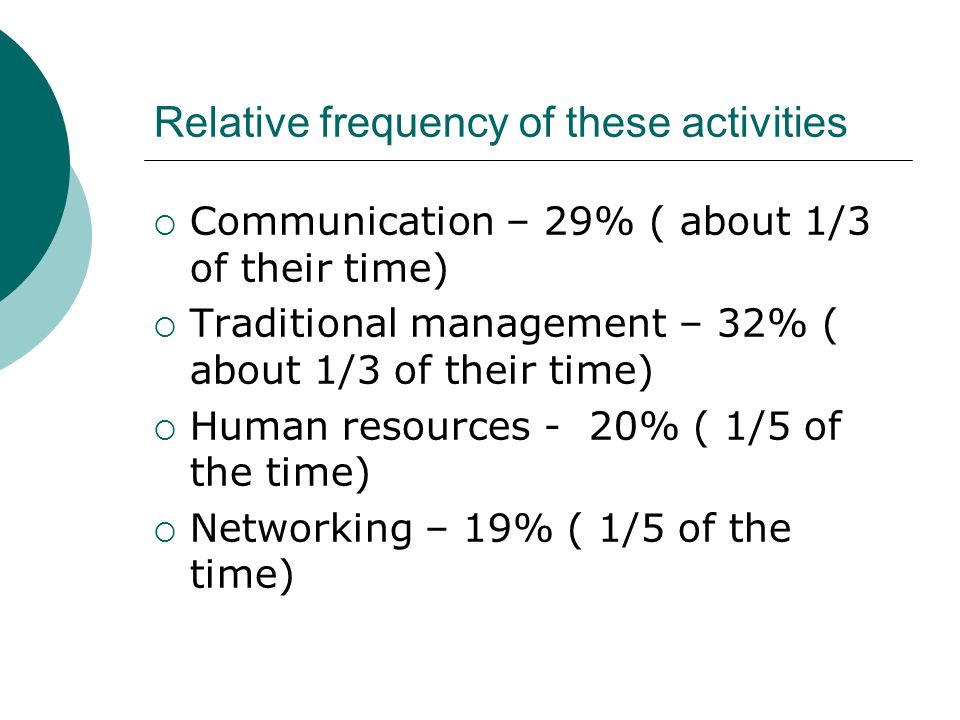 Relative frequency of these activities