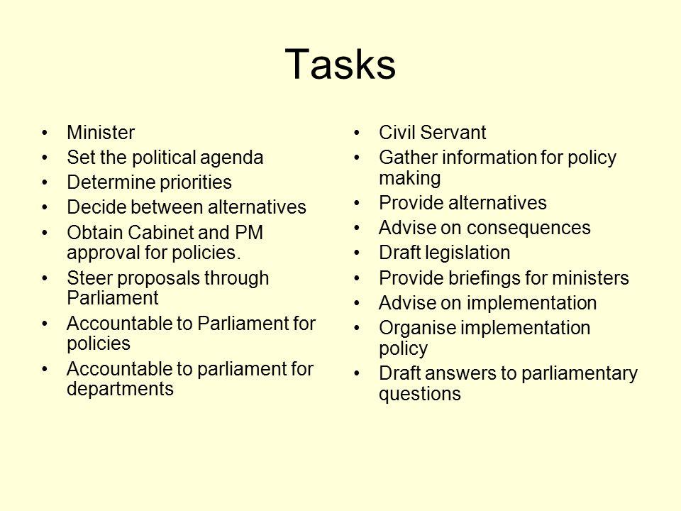 Tasks Minister Set the political agenda Determine priorities