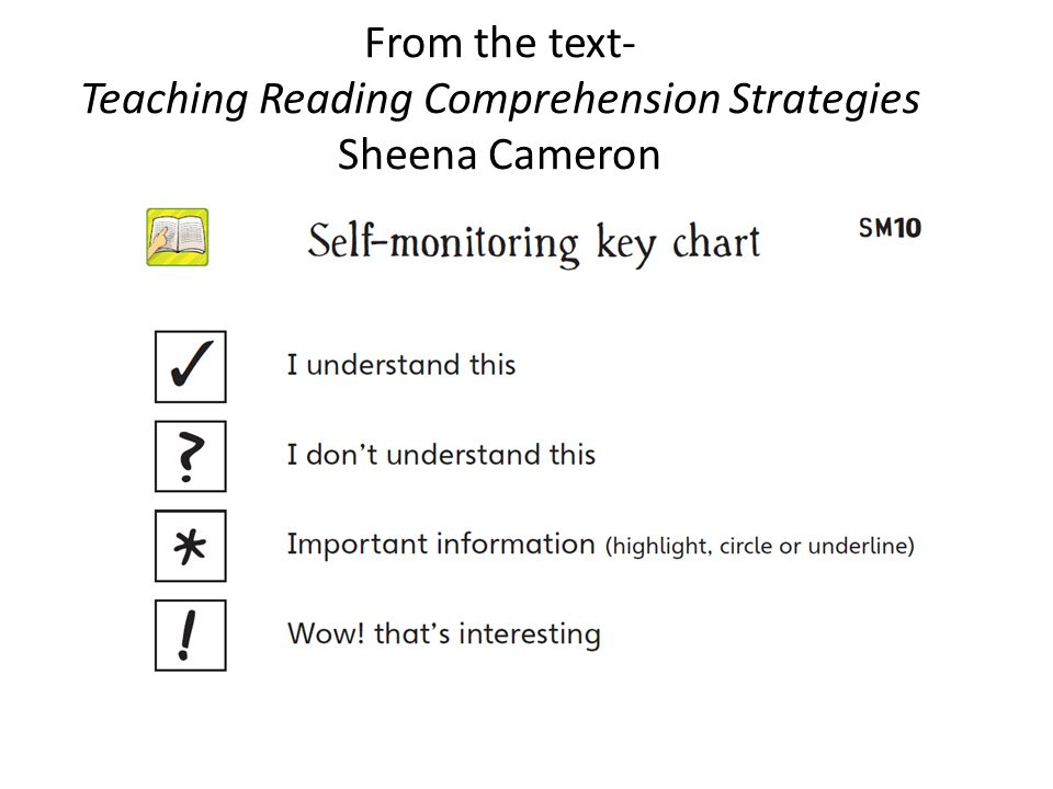 From the text- Teaching Reading Comprehension Strategies Sheena Cameron