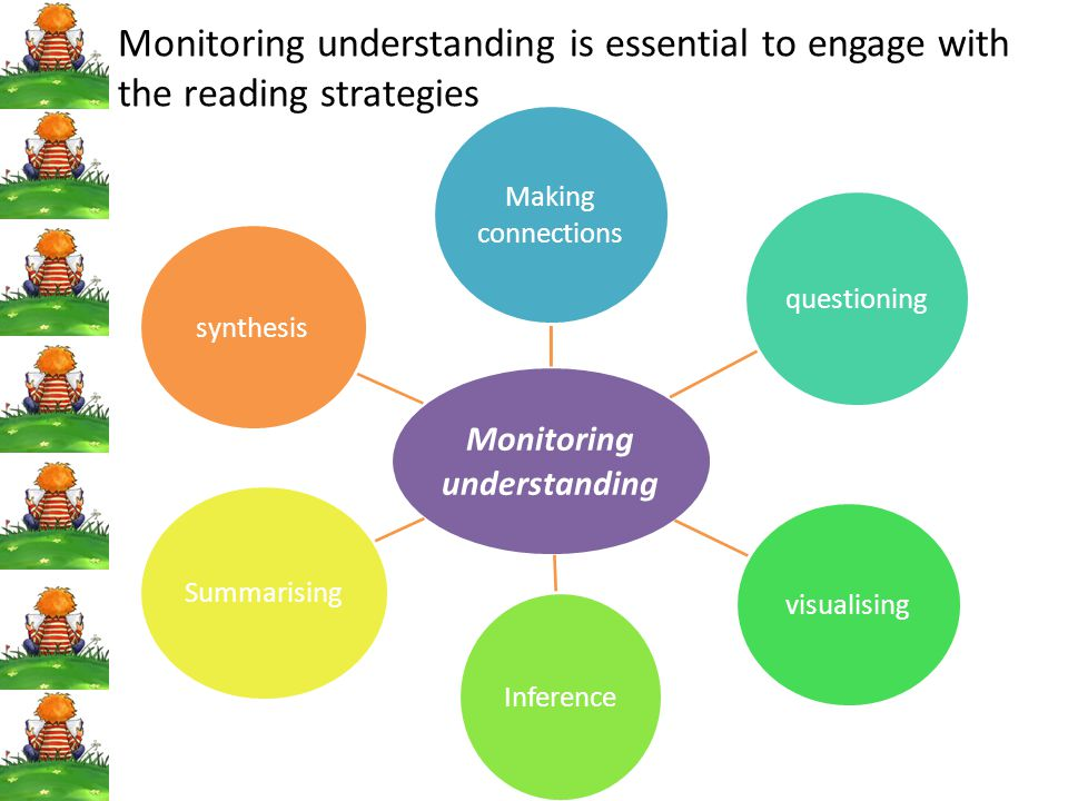 Monitoring understanding is essential to engage with the reading strategies