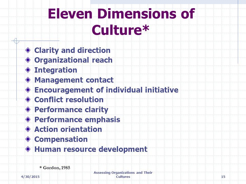 Eleven Dimensions of Culture*