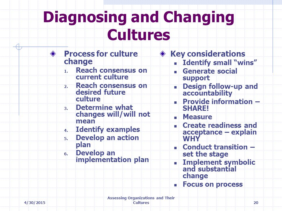 Diagnosing and Changing Cultures