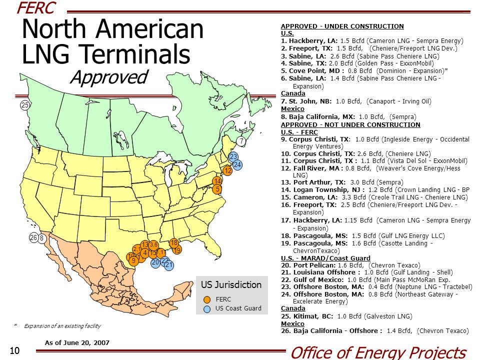 North American LNG Terminals Approved FERC FERC US Jurisdiction 10