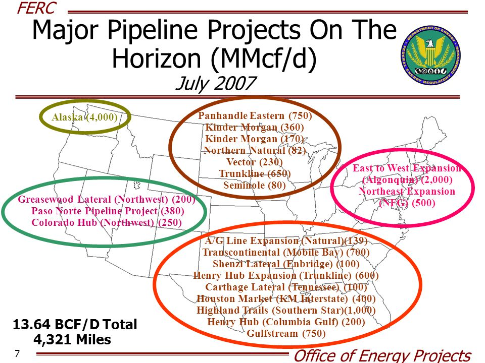 Major Pipeline Projects On The Horizon (MMcf/d) July 2007