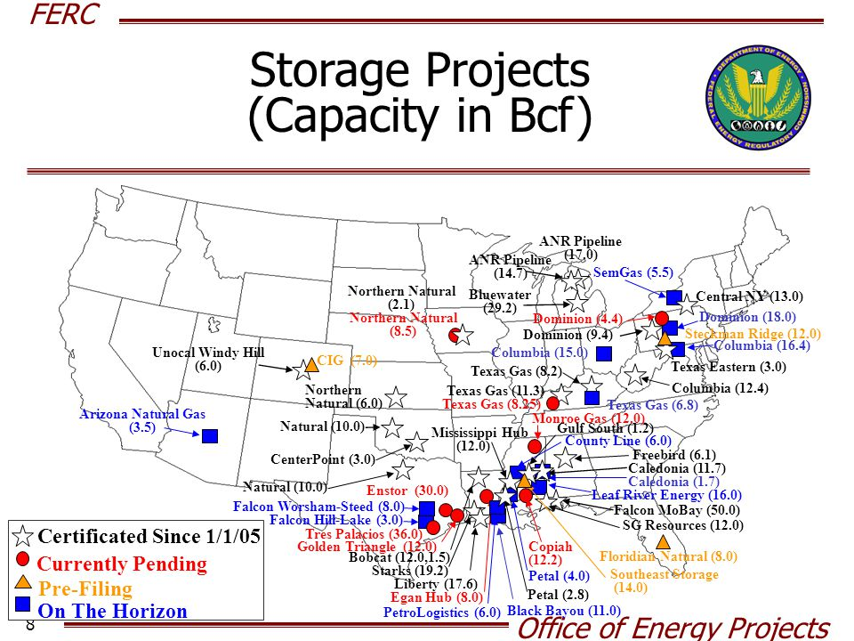 Storage Projects (Capacity in Bcf)