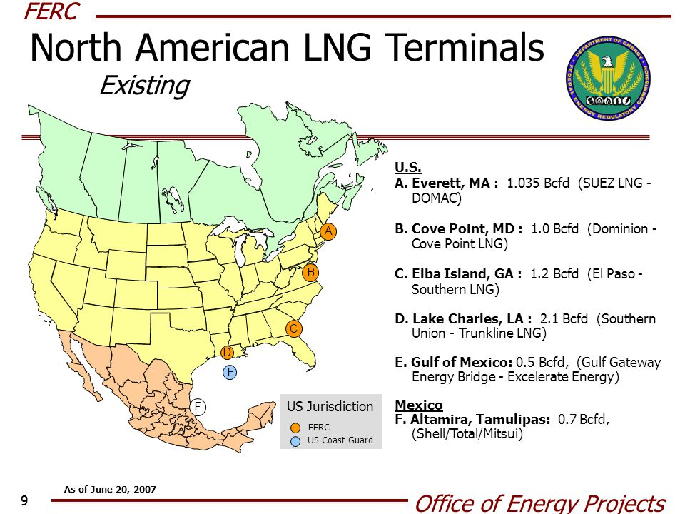 North American LNG Terminals