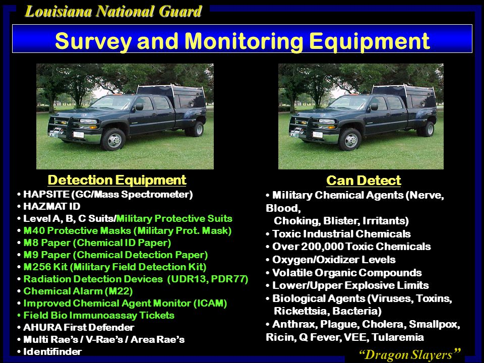Survey and Monitoring Equipment