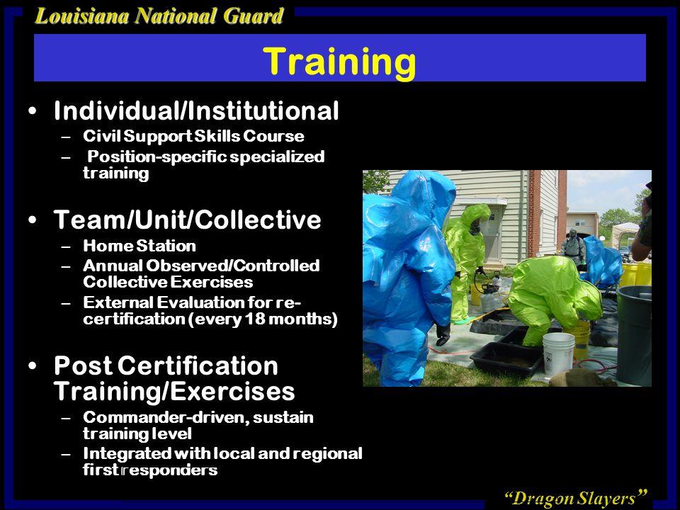 Training Individual/Institutional Team/Unit/Collective