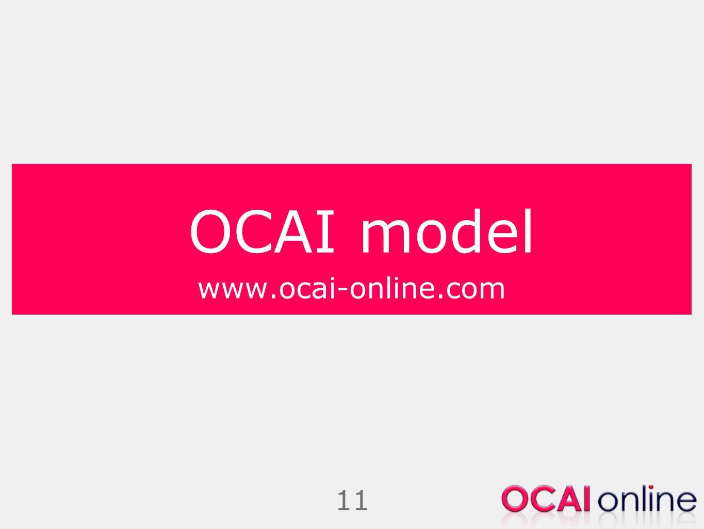 OCAI model www.ocai-online.com