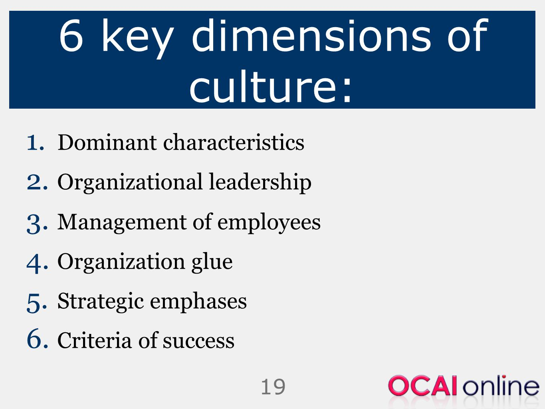 6 key dimensions of culture: