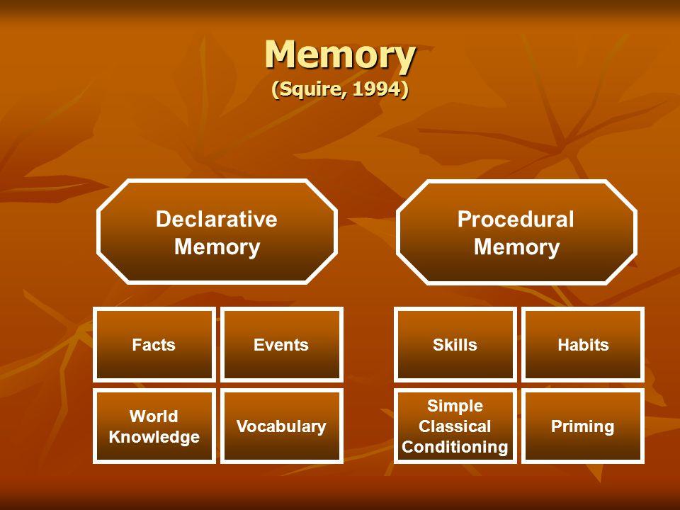 Memory (Squire, 1994) Declarative Memory Procedural Memory Facts