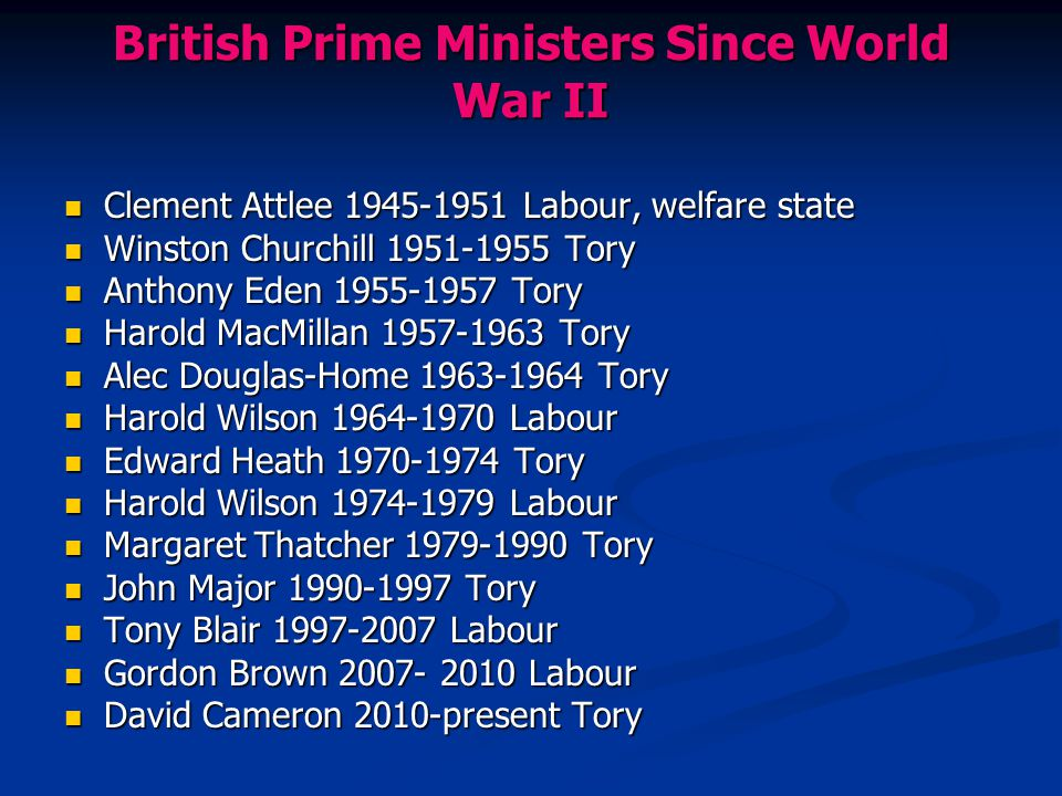 British Prime Ministers Since World War II