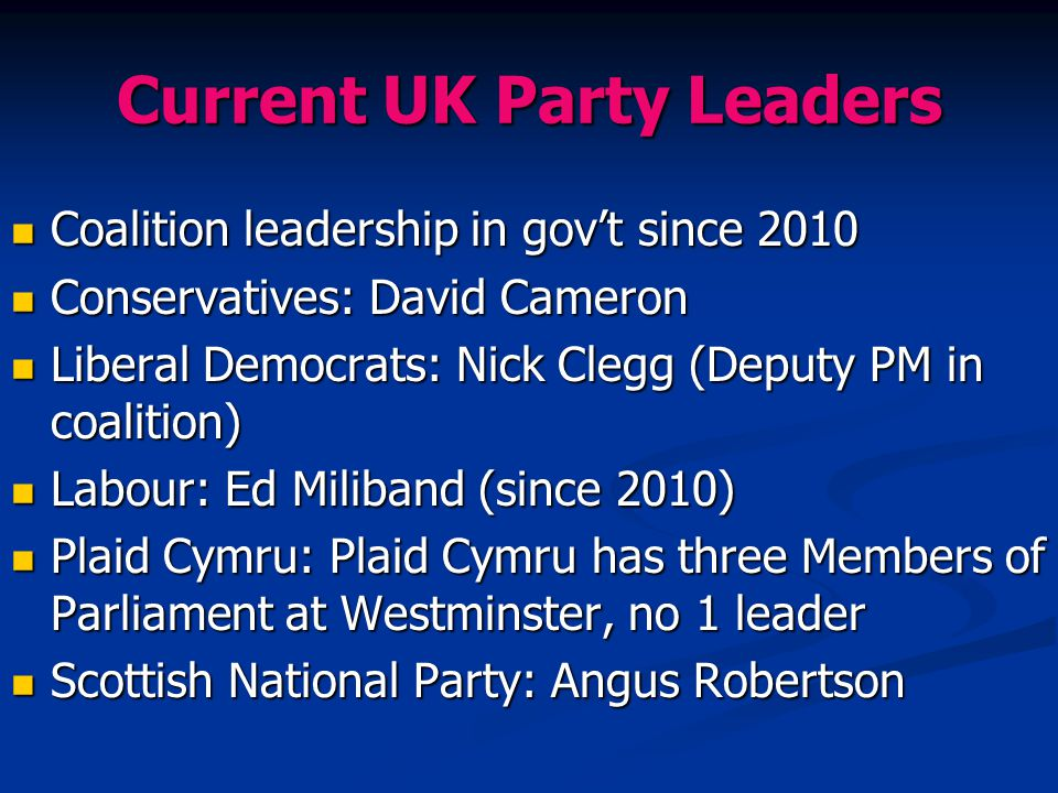 Current UK Party Leaders