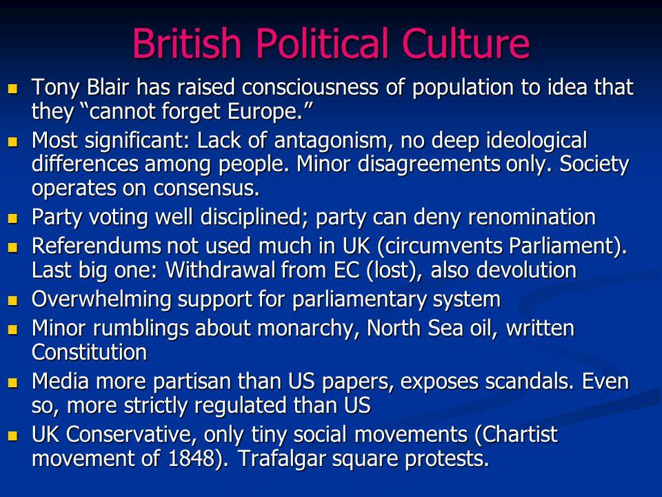 British Political Culture