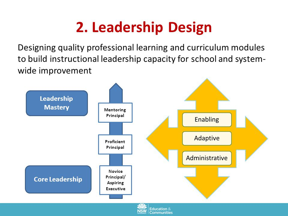 2. Leadership Design