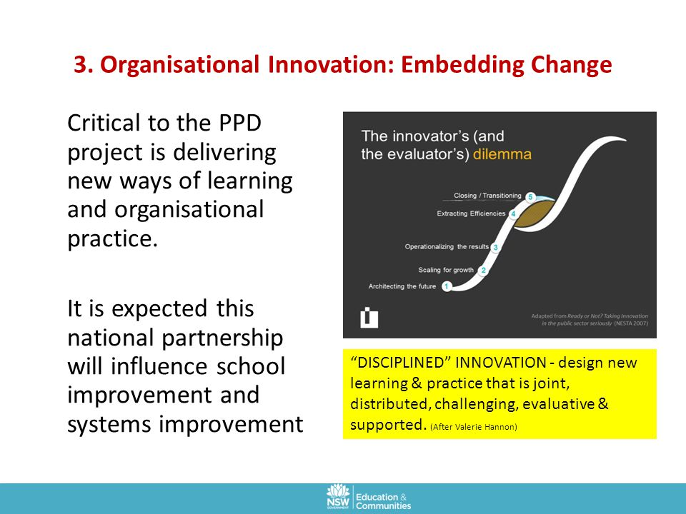 3. Organisational Innovation: Embedding Change
