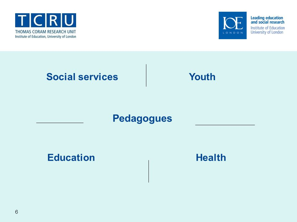 Social services Youth Pedagogues Education Health