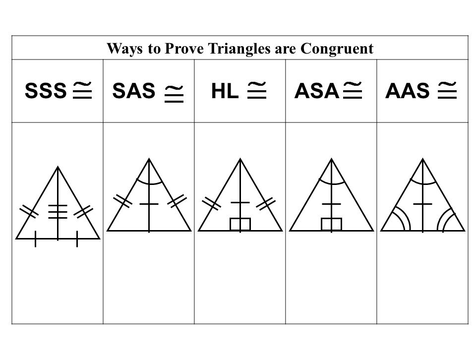 Ways to Prove Triangles are Congruent