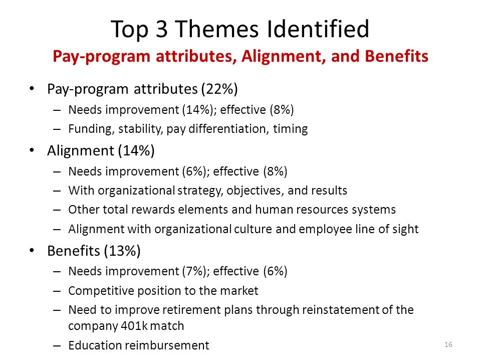 Top 3 Themes Identified Pay-program attributes, Alignment, and Benefits