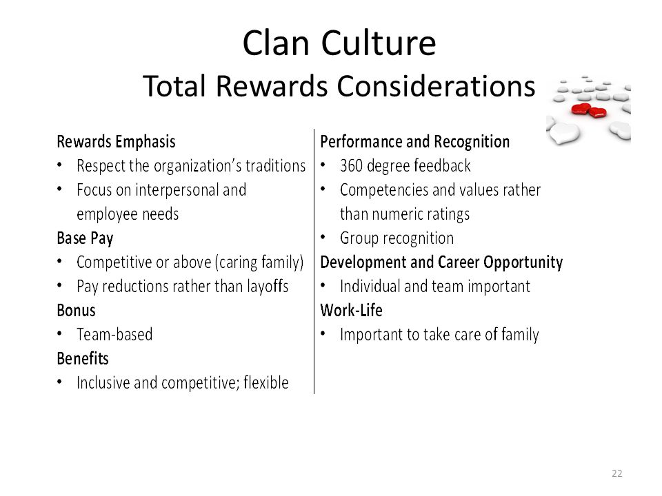 Clan Culture Total Rewards Considerations