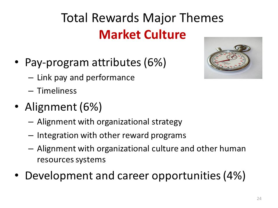 Total Rewards Major Themes Market Culture