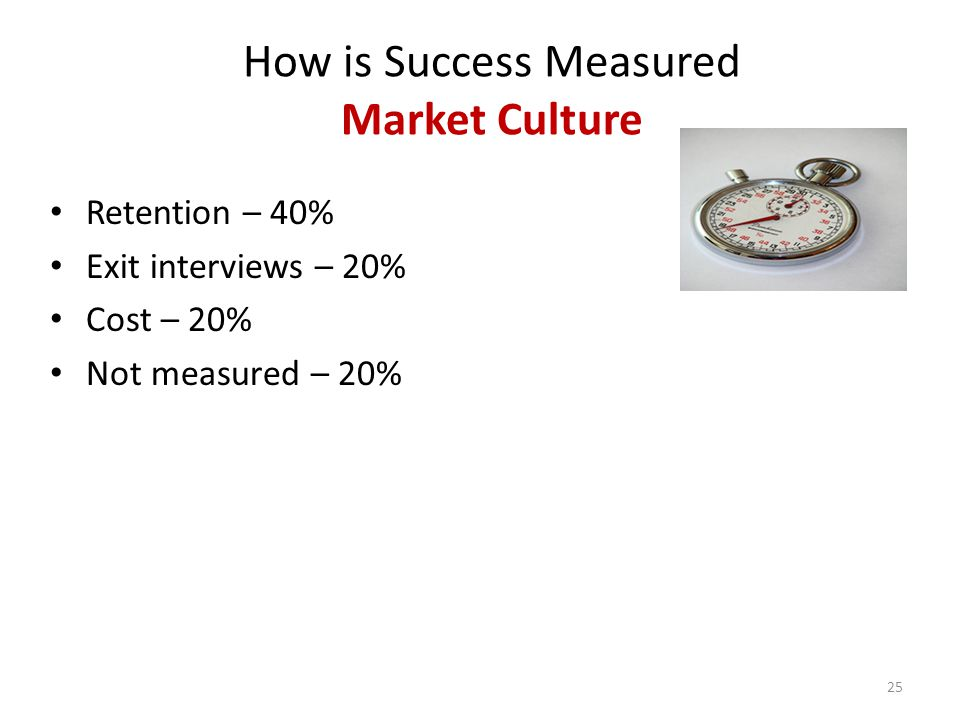 How is Success Measured Market Culture