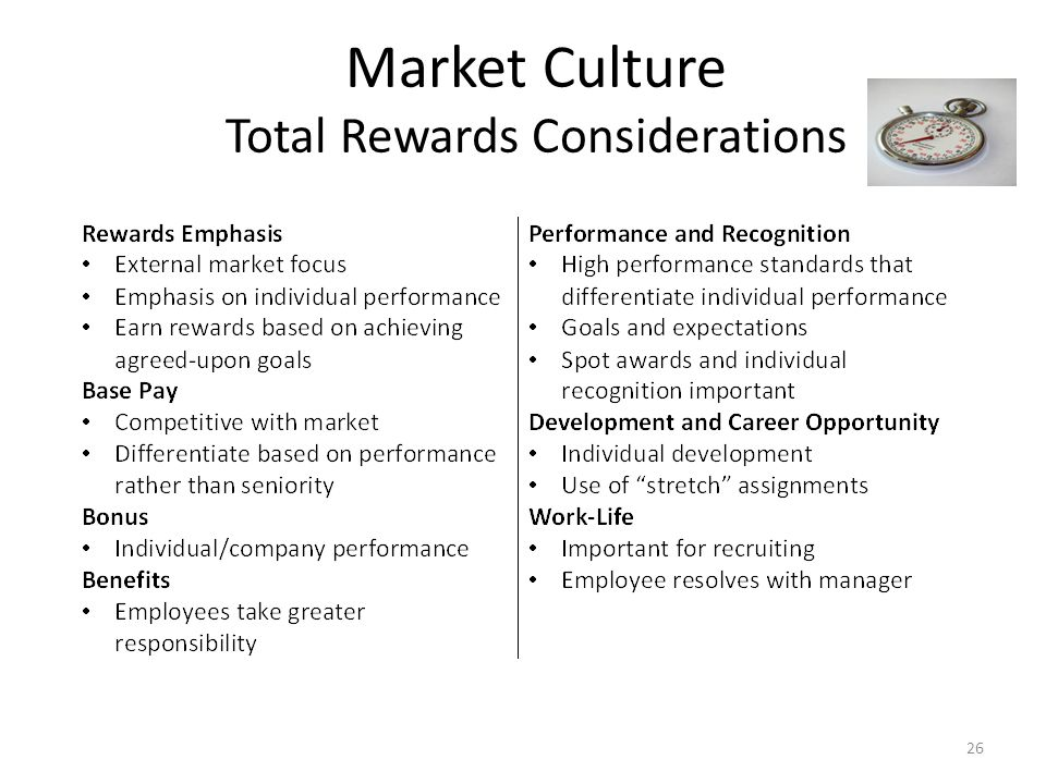 Market Culture Total Rewards Considerations
