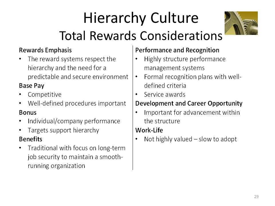 Hierarchy Culture Total Rewards Considerations