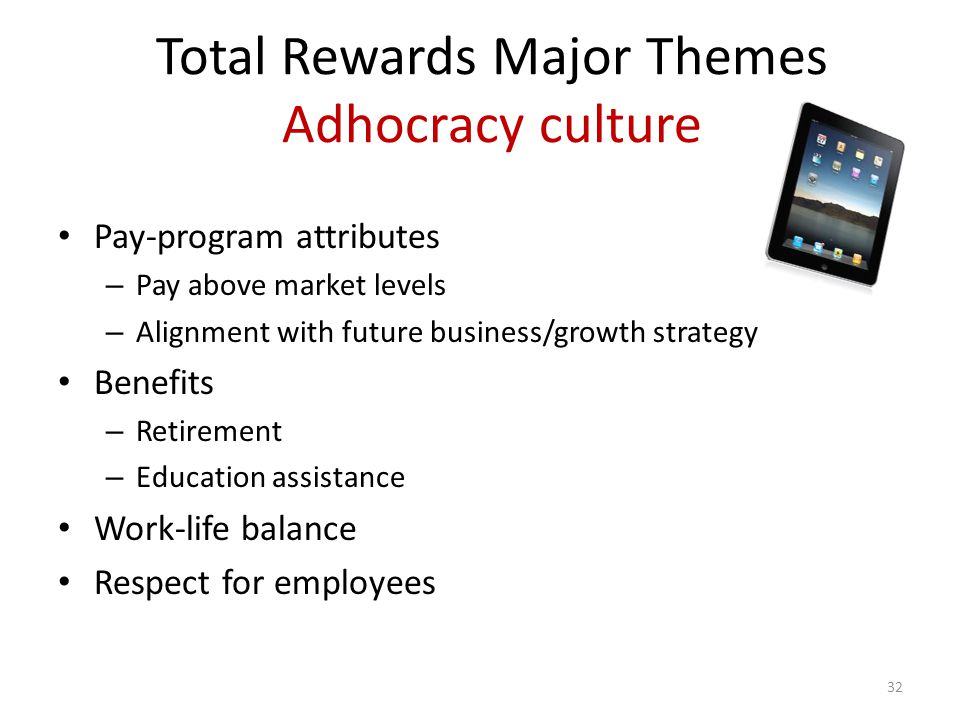 Total Rewards Major Themes Adhocracy culture